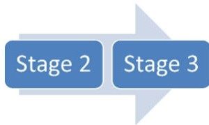 MMIS_Staging
